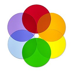 Color Wheel Acrylic Circles