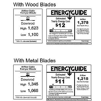 uu141170_energy-label