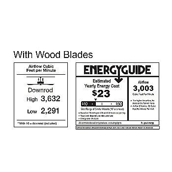 uu491686_energy-label