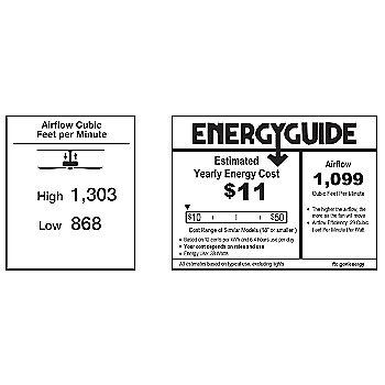 uu491693_energy-label